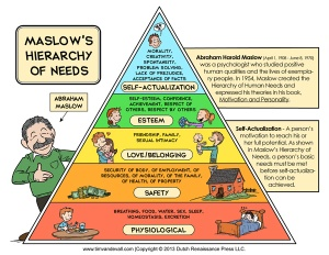 Maslows-Hierarchy-of-Needs-600w